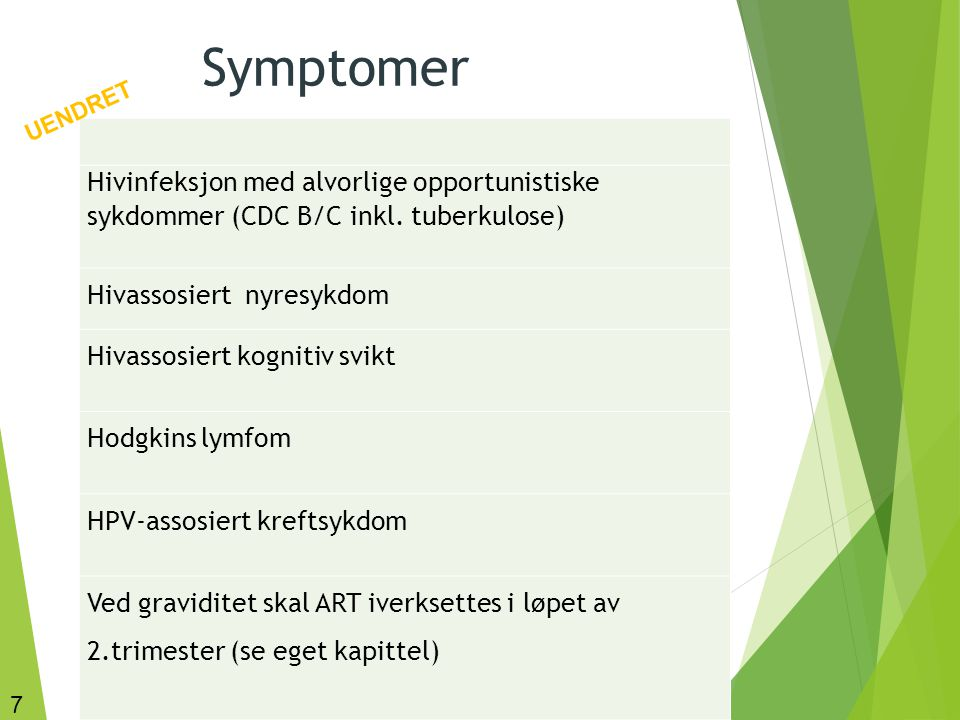 Symptomer UENDRET. Hivinfeksjon med alvorlige opportunistiske sykdommer (CDC B/C inkl. tuberkulose)