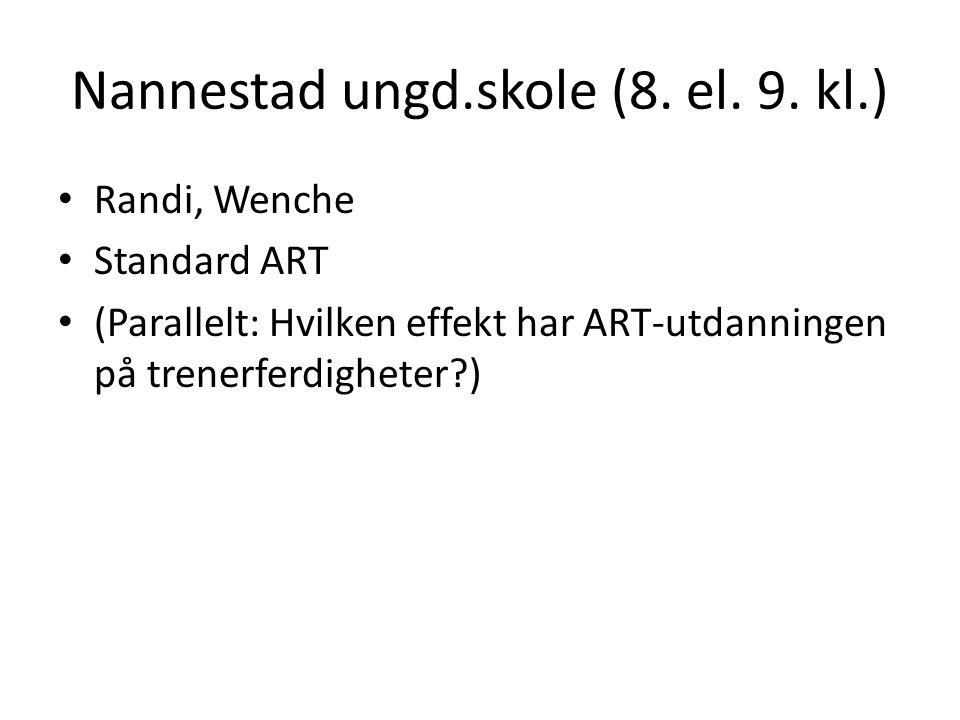 Nannestad ungd.skole (8. el. 9. kl.)