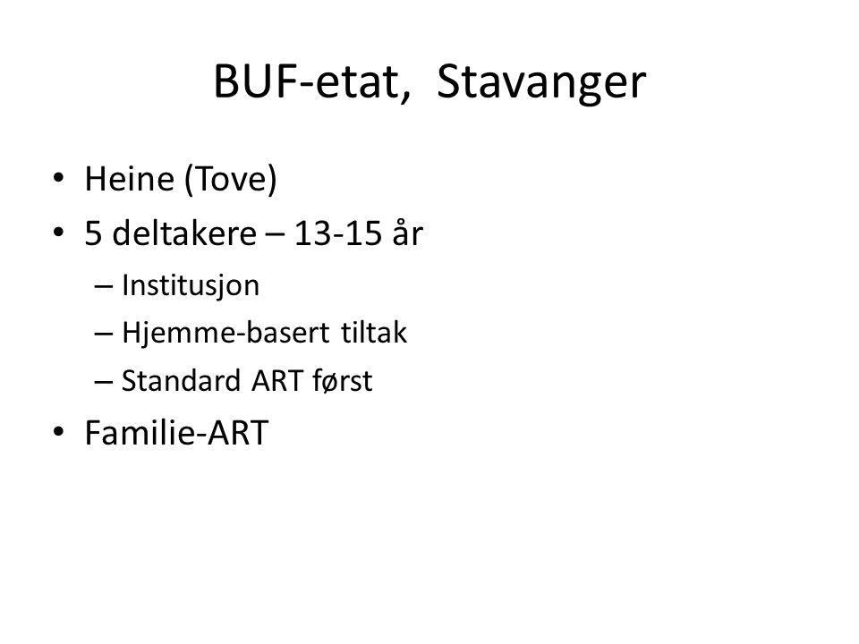 BUF-etat, Stavanger Heine (Tove) 5 deltakere – 13-15 år Familie-ART