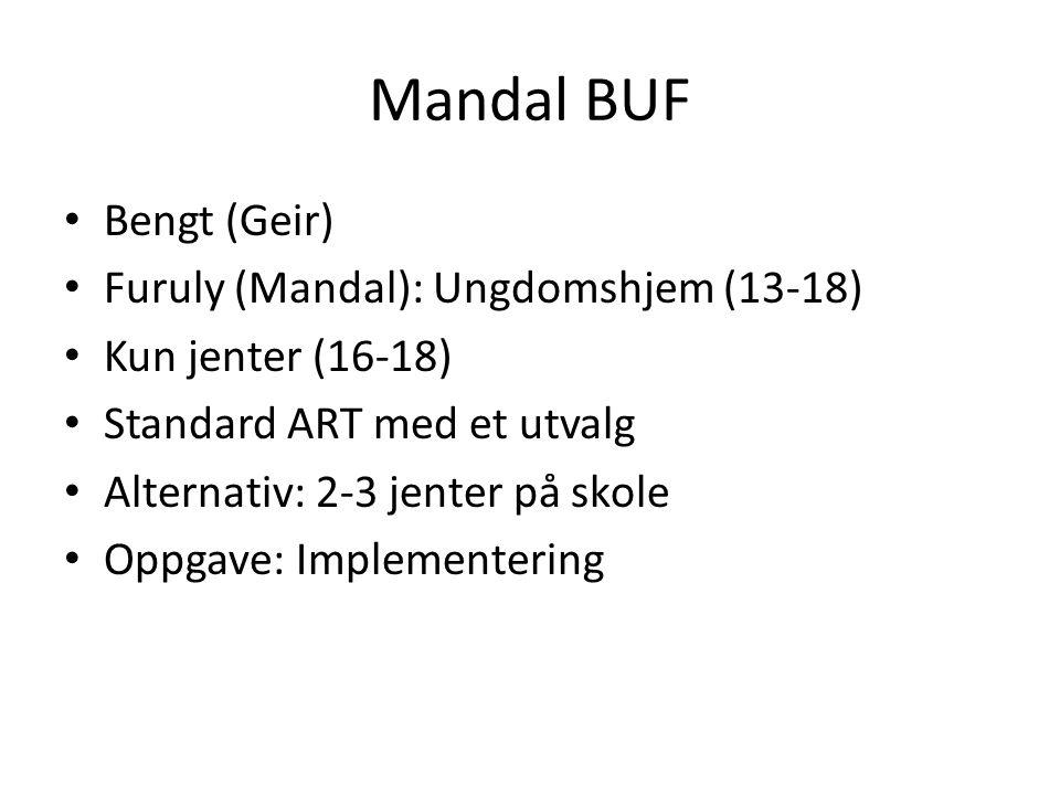 Mandal BUF Bengt (Geir) Furuly (Mandal): Ungdomshjem (13-18)