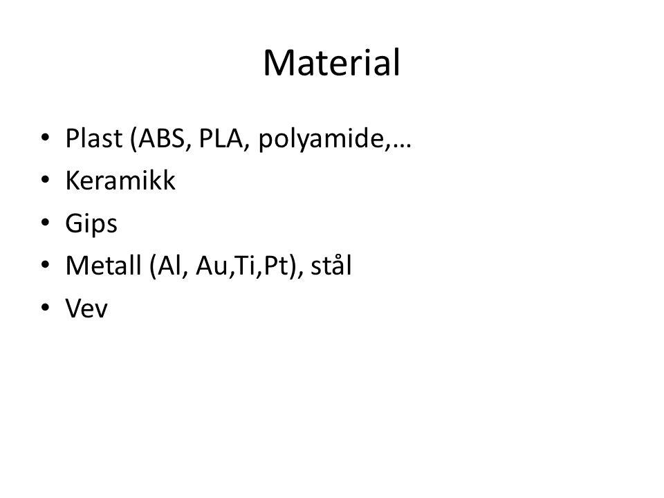 Material Plast (ABS, PLA, polyamide,… Keramikk Gips