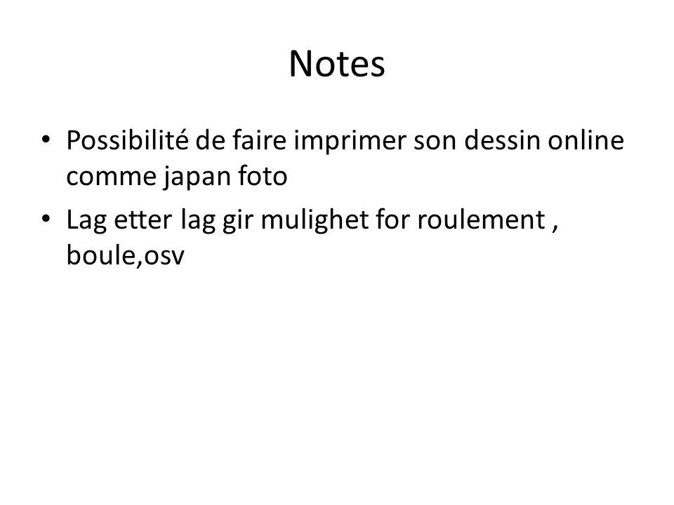 Notes Possibilité de faire imprimer son dessin online comme japan foto