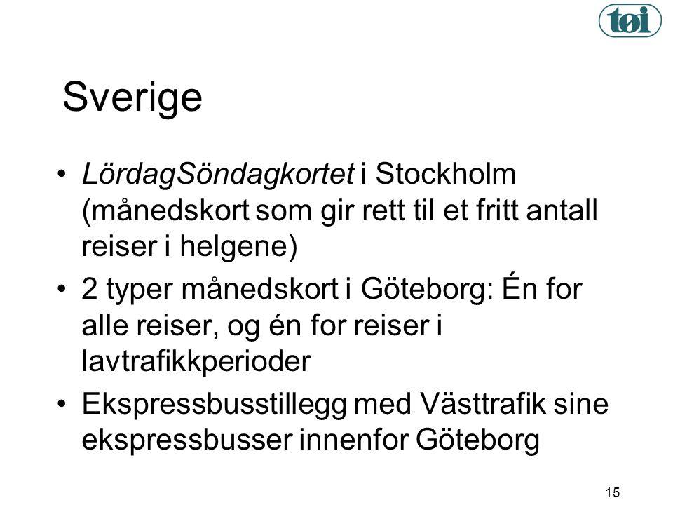 Sverige LördagSöndagkortet i Stockholm (månedskort som gir rett til et fritt antall reiser i helgene)