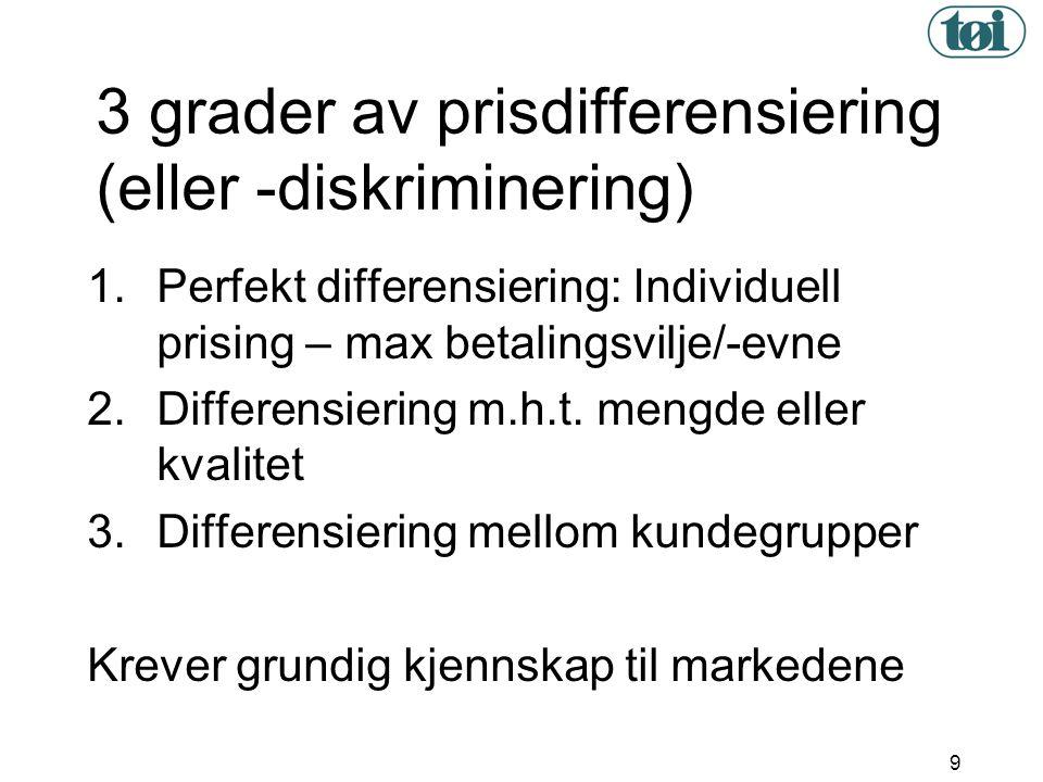 3 grader av prisdifferensiering (eller -diskriminering)
