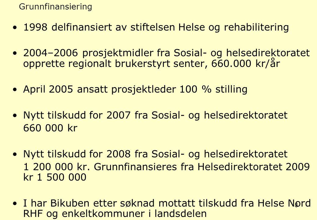 1998 delfinansiert av stiftelsen Helse og rehabilitering