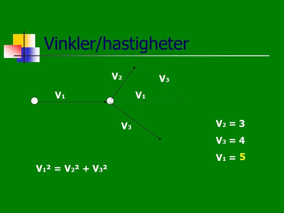Vinkler/hastigheter V2 V3 V1 V1 V2 = 3 V3 = 4 V1 = V3 5