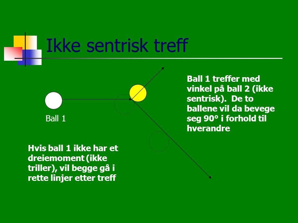 Ikke sentrisk treff Ball 1 treffer med vinkel på ball 2 (ikke sentrisk). De to ballene vil da bevege seg 90° i forhold til hverandre.