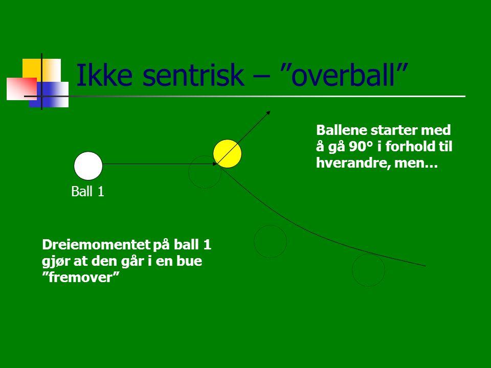 Ikke sentrisk – overball