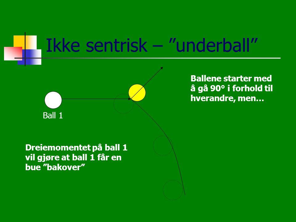Ikke sentrisk – underball