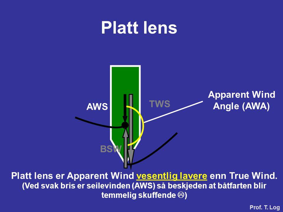 Platt lens er Apparent Wind vesentlig lavere enn True Wind.