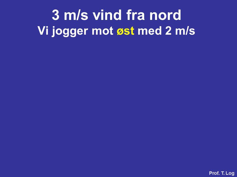 3 m/s vind fra nord Vi jogger mot øst med 2 m/s