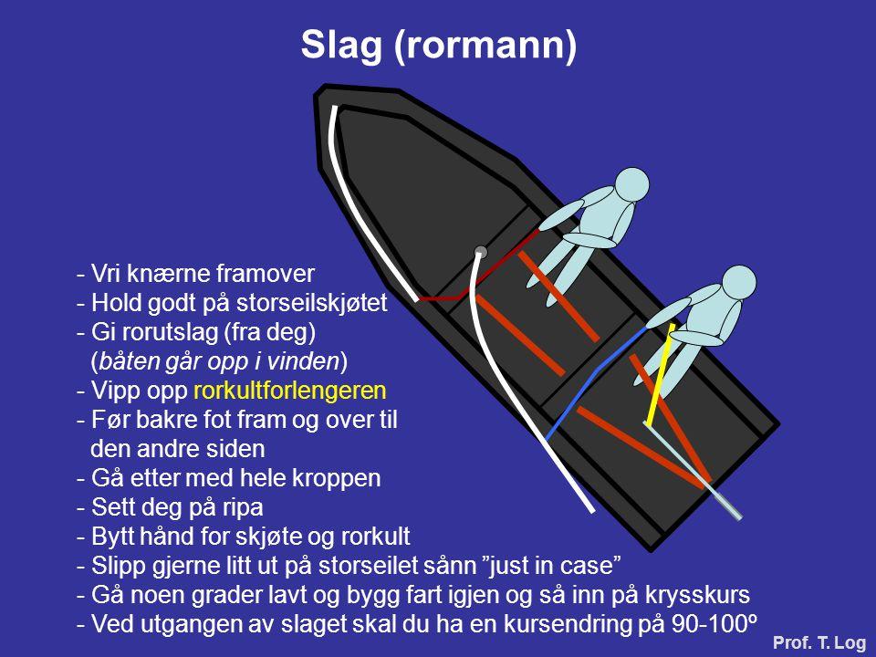 Slag (rormann) - Vri knærne framover - Hold godt på storseilskjøtet