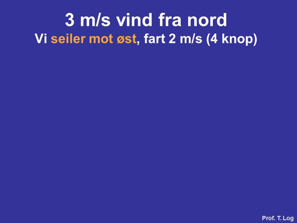 3 m/s vind fra nord Vi seiler mot øst, fart 2 m/s (4 knop)