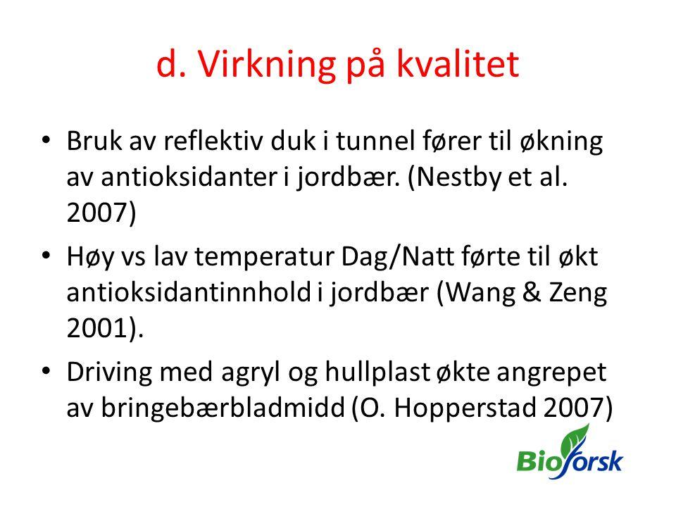 d. Virkning på kvalitet Bruk av reflektiv duk i tunnel fører til økning av antioksidanter i jordbær. (Nestby et al. 2007)