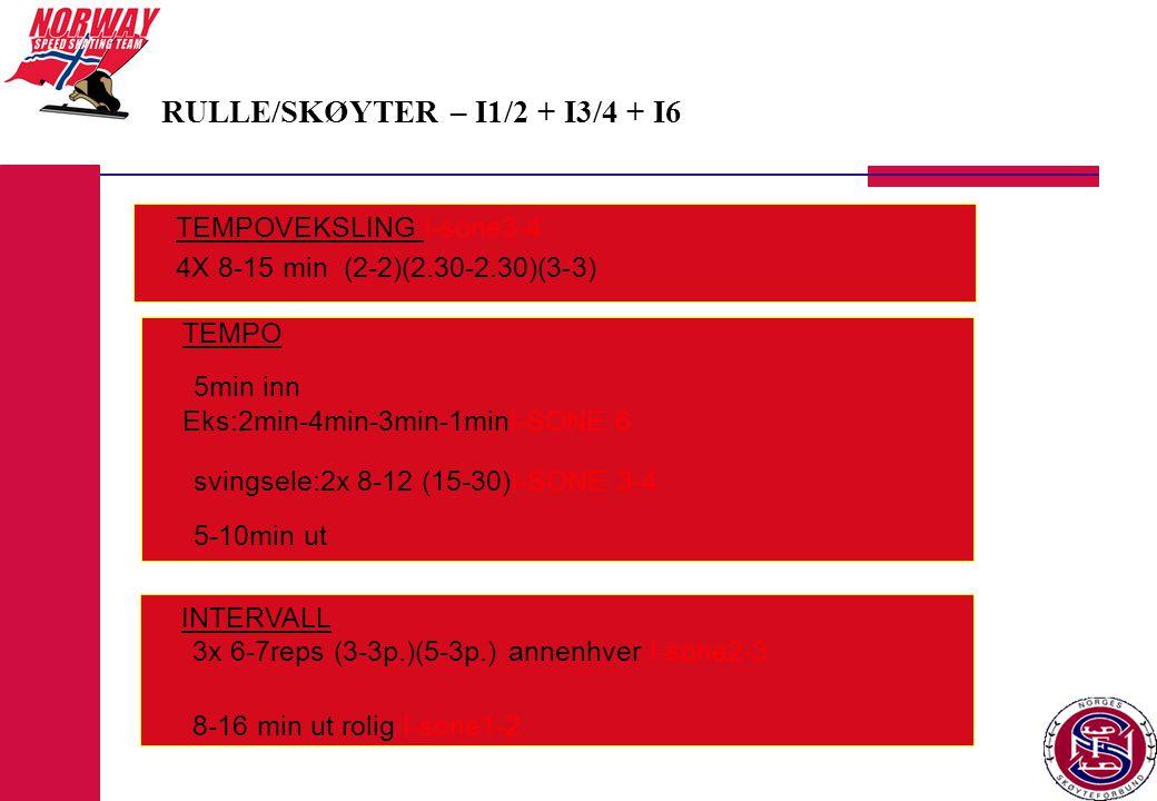 RULLE/SKØYTER – I1/2 + I3/4 + I6