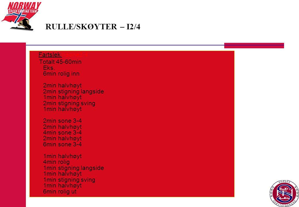 RULLE/SKØYTER – I2/4 Fartslek I-sone2-4.
