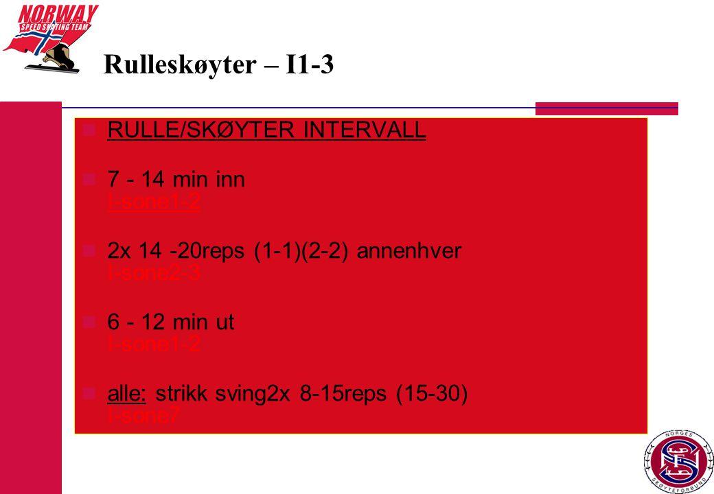 Rulleskøyter – I1-3 RULLE/SKØYTER INTERVALL 7 - 14 min inn I-sone1-2