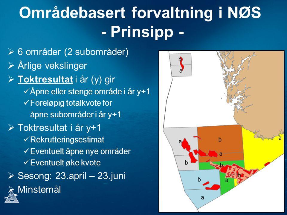 Områdebasert forvaltning i NØS - Prinsipp -