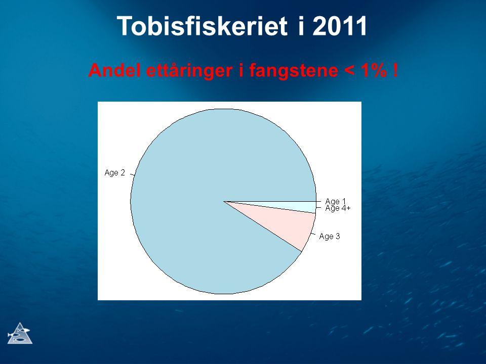 Andel ettåringer i fangstene < 1% !