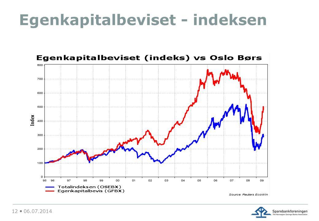 Egenkapitalbeviset - indeksen