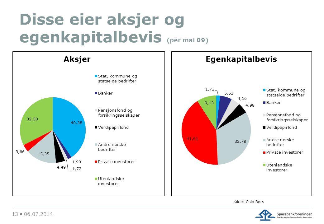 Disse eier aksjer og egenkapitalbevis (per mai 09)