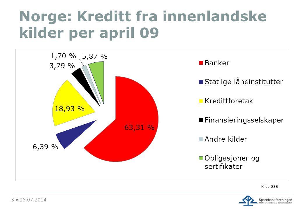 Norge: Kreditt fra innenlandske kilder per april 09