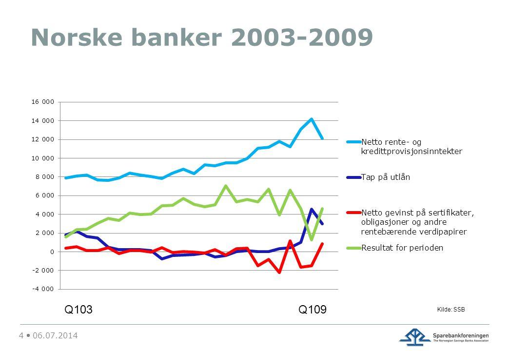 Norske banker 2003-2009 Q103 Q109 Kilde: SSB 4  04.04.2017