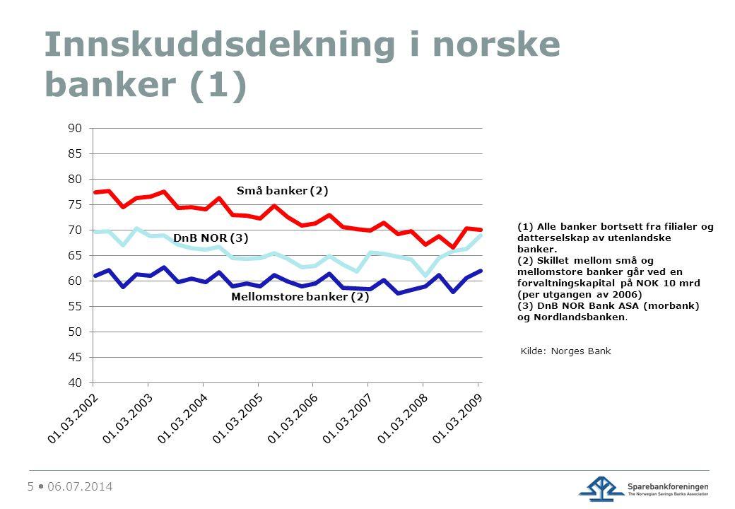 Innskuddsdekning i norske banker (1)