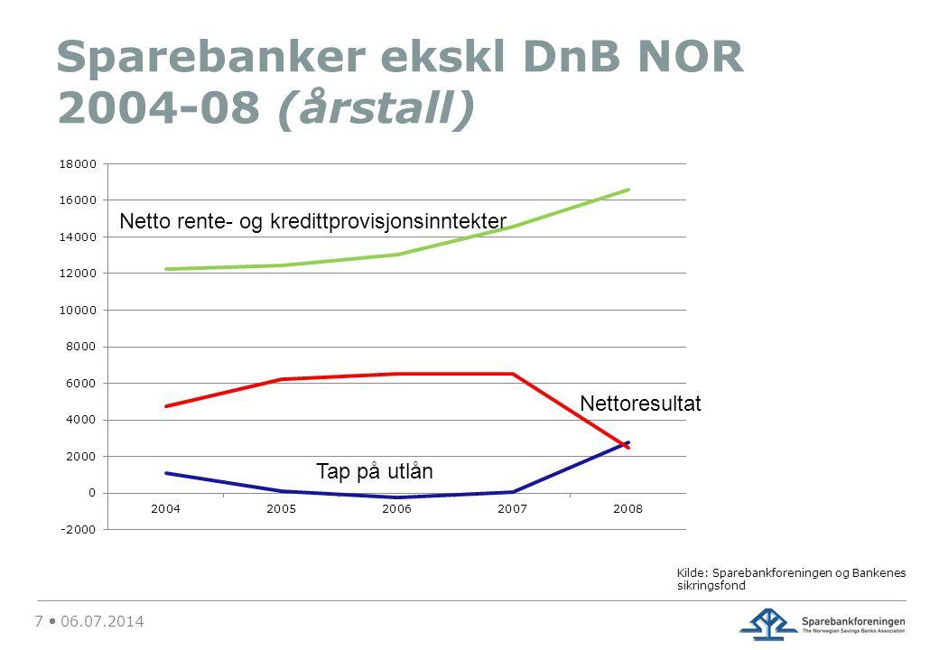 Sparebanker ekskl DnB NOR 2004-08 (årstall)