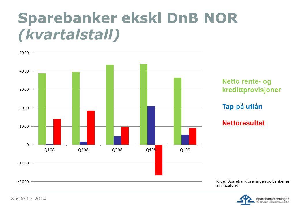 Sparebanker ekskl DnB NOR (kvartalstall)