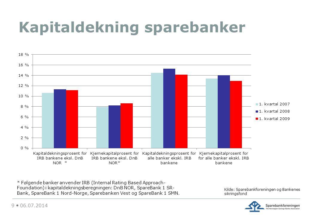 Kapitaldekning sparebanker