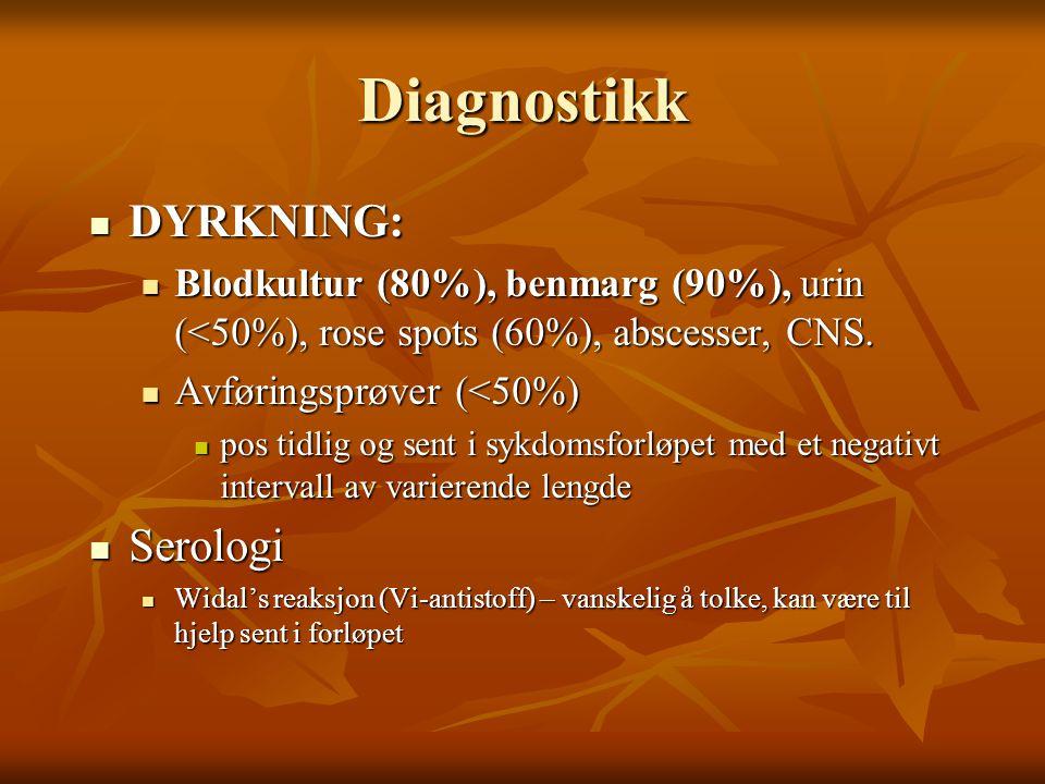 Diagnostikk DYRKNING: Serologi