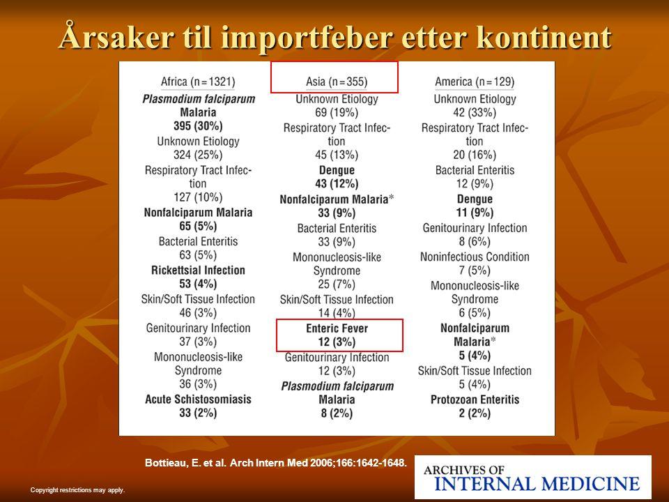 Årsaker til importfeber etter kontinent