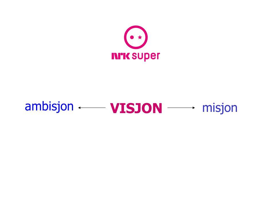 ambisjon VISJON misjon