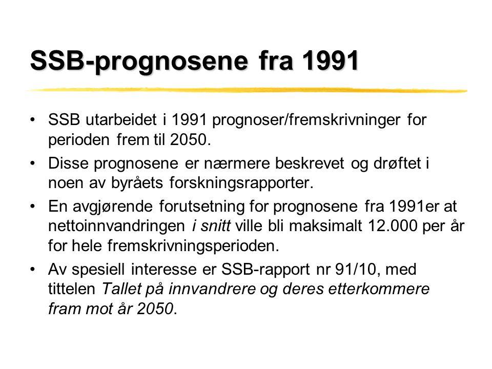 SSB-prognosene fra 1991 SSB utarbeidet i 1991 prognoser/fremskrivninger for perioden frem til 2050.