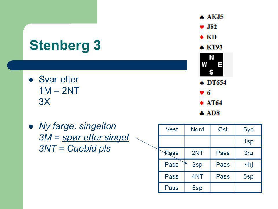 Stenberg 3 Svar etter 1M – 2NT 3X