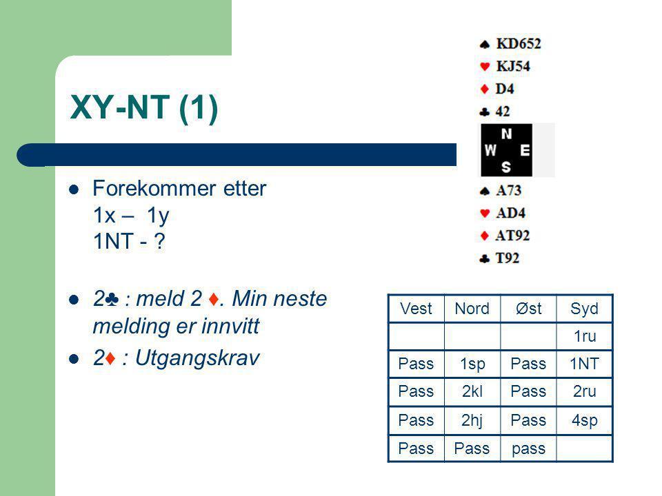 XY-NT (1) Forekommer etter 1x – 1y 1NT -