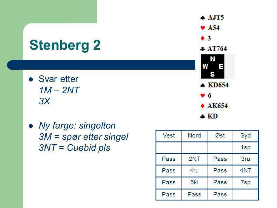 Stenberg 2 Svar etter 1M – 2NT 3X