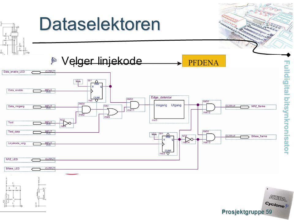 Dataselektoren Velger linjekode Prosjektgruppe 59 Dataselektor
