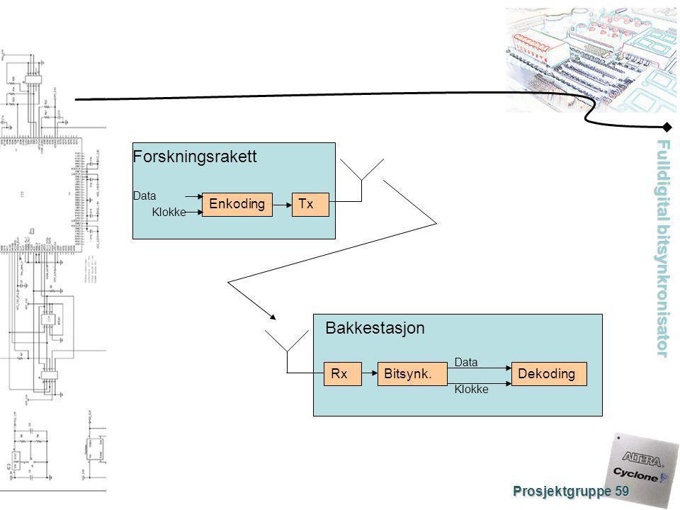 Forskningsrakett Bakkestasjon Tx Enkoding Rx Bitsynk. Dekoding