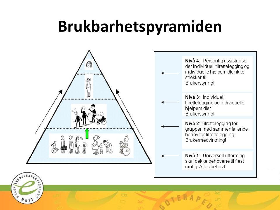 Brukbarhetspyramiden