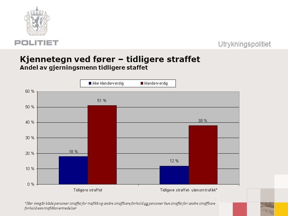 Utrykningspolitiet Kjennetegn ved fører – tidligere straffet Andel av gjerningsmenn tidligere staffet.