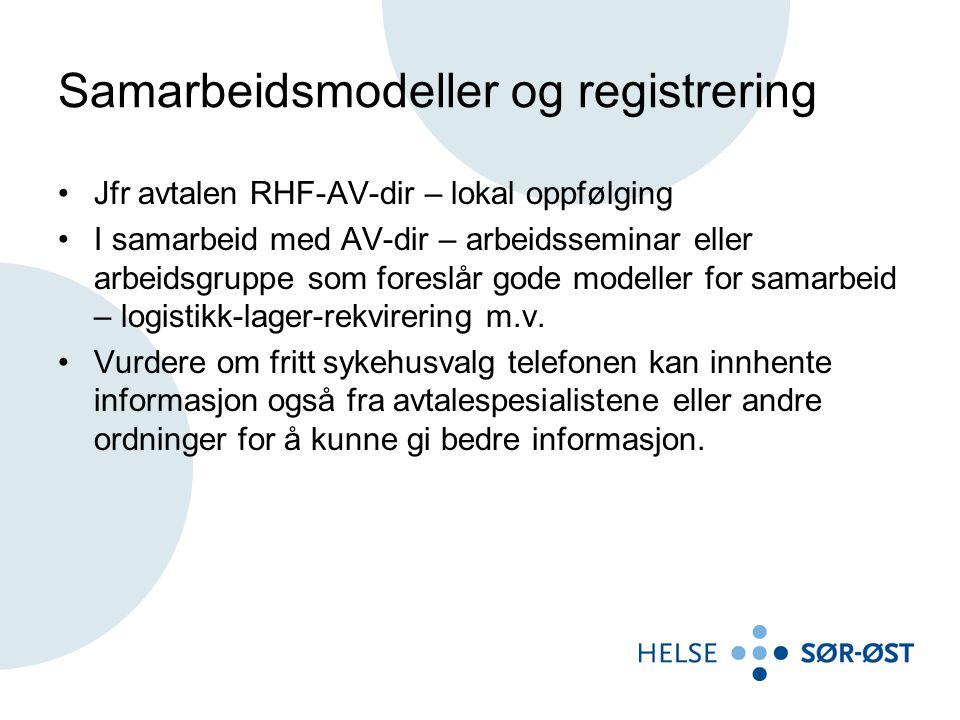 Samarbeidsmodeller og registrering