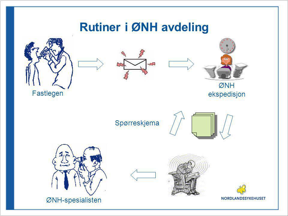 Rutiner i ØNH avdeling ØNH ekspedisjon Fastlegen Spørreskjema