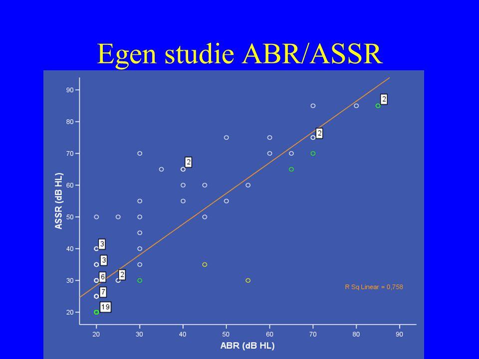 Egen studie ABR/ASSR