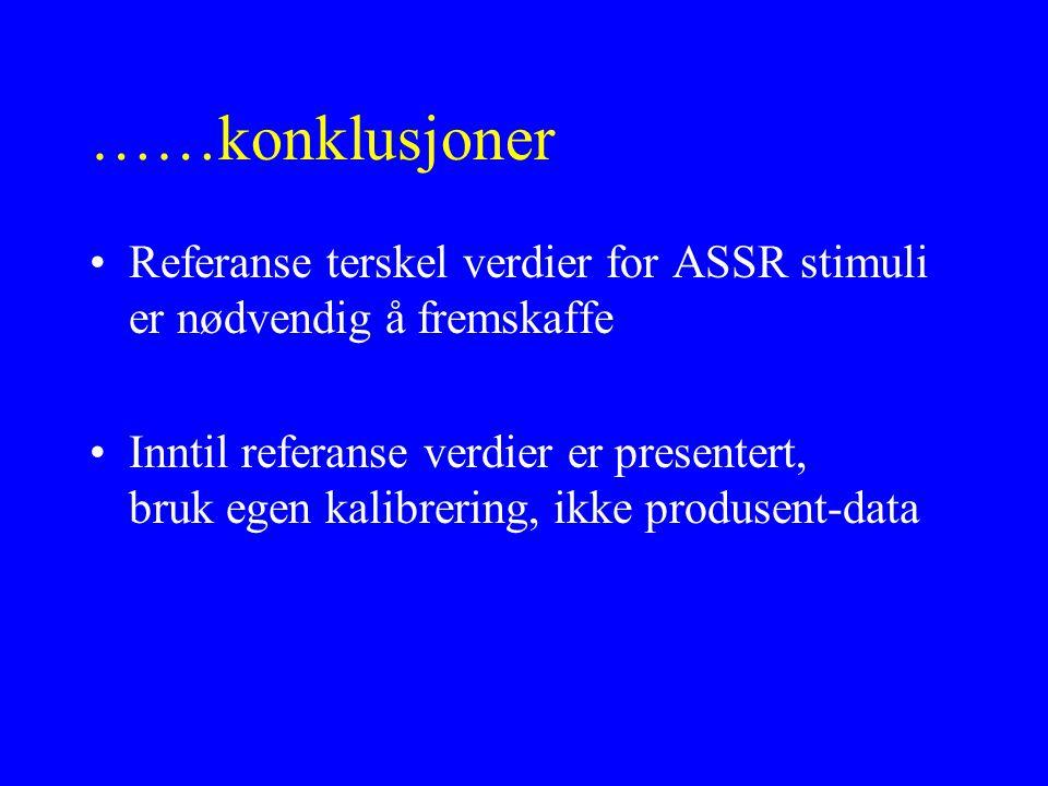 ……konklusjoner Referanse terskel verdier for ASSR stimuli er nødvendig å fremskaffe.