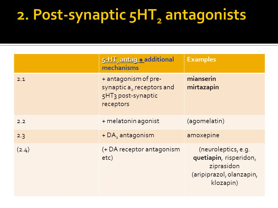 2. Post-synaptic 5HT2 antagonists