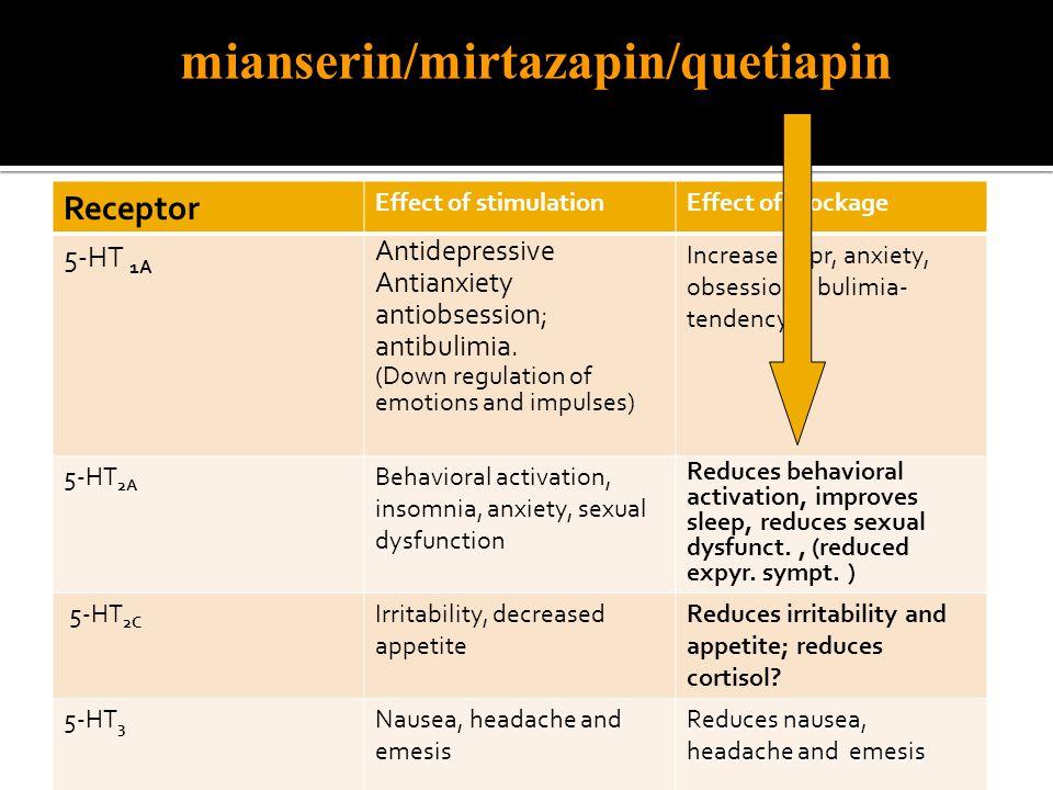 mianserin/mirtazapin/quetiapin
