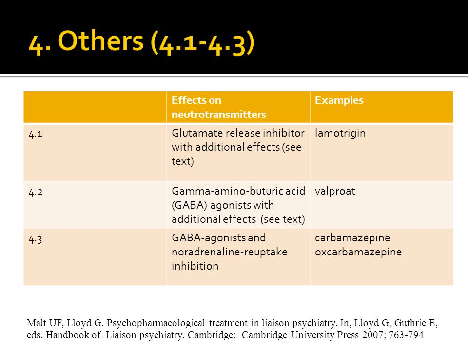 4. Others (4.1-4.3) Effects on neutrotransmitters Examples 4.1