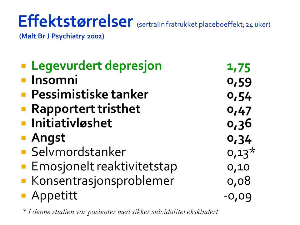 Effektstørrelser (sertralin fratrukket placeboeffekt; 24 uker) (Malt Br J Psychiatry 2002)